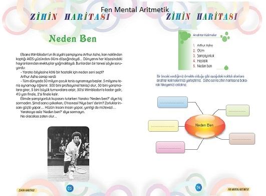 Zihin Haritaları - Fen Mental Aritmetik